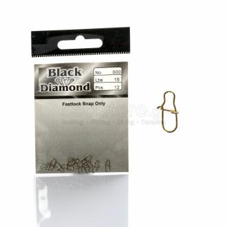 Παραμάνες Black Diamond FastLock