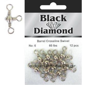 Στριφτάρι Black diamond barrel τριπλό Νο1